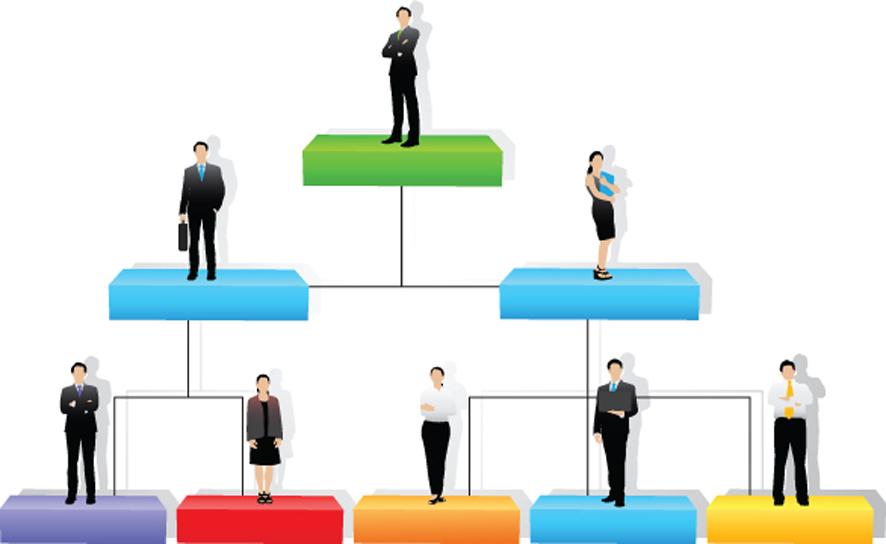 Wie Unternehmen funktionieren