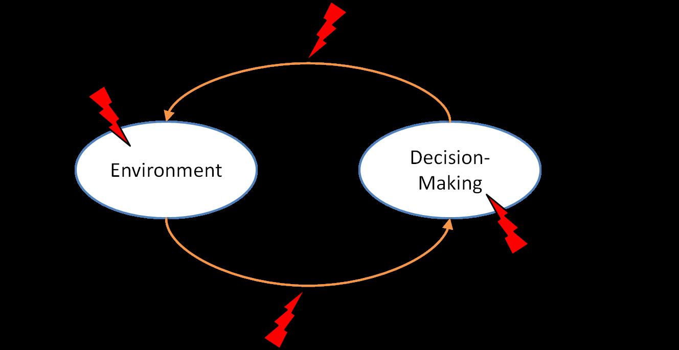 Mit dem Situationskalkül werden Schlussfolgerungen in Logik abgebildet. Dies ermöglicht, die vom Roboter ausgeführten Aktionen und deren Effekte zu beschreiben.